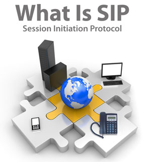 V1 VoIP defines SIP Trunking termination session initiation protocol for VoIP