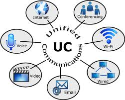 Unify your enterprise business with unified communications from V1 VoIP backed by PortaOne