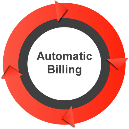 V1 VoIP offers resellers automated billing solutions for end user customers